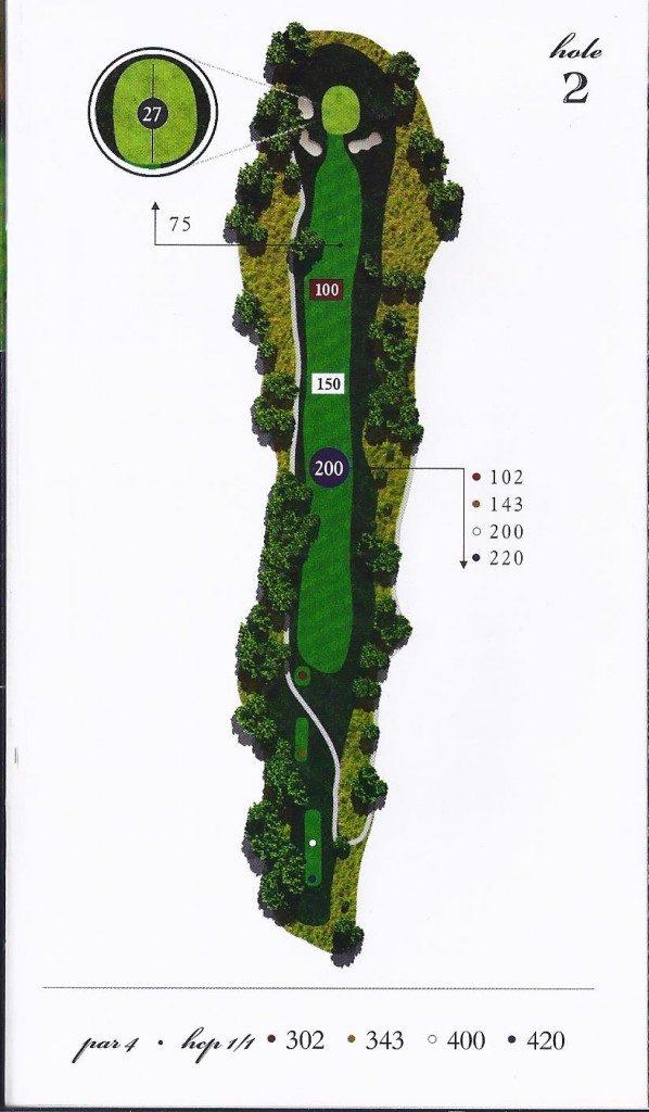 Hole-02-map