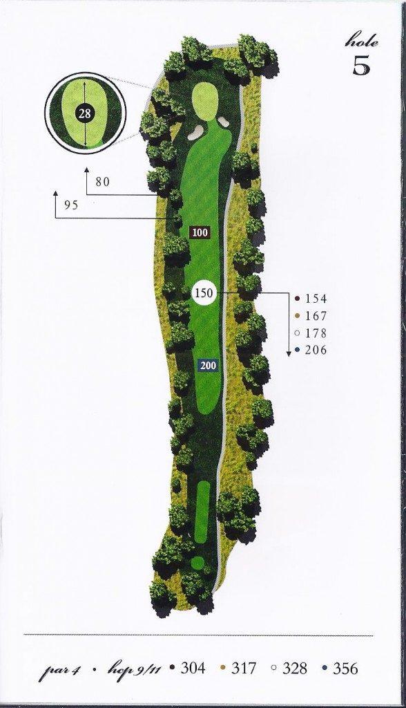 Hole-05-map